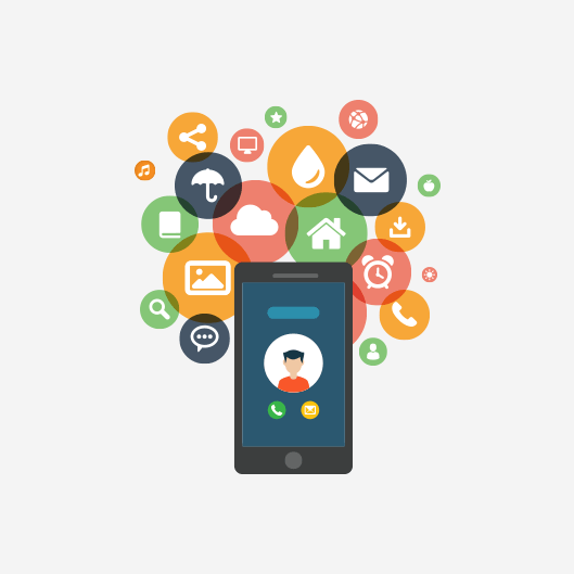 Why Mobile Apps Development is so important these days?