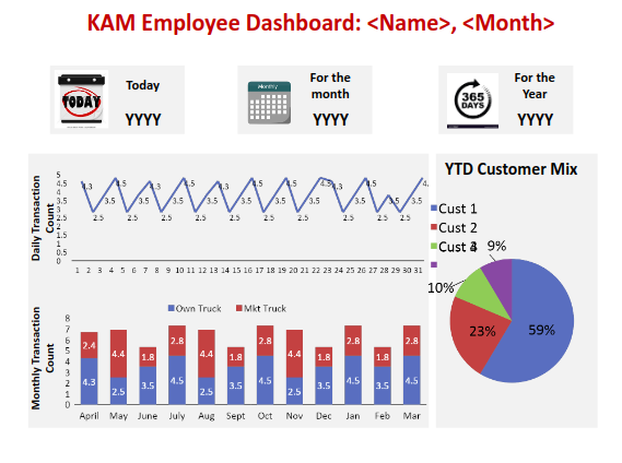 Kam-employee-dashboard