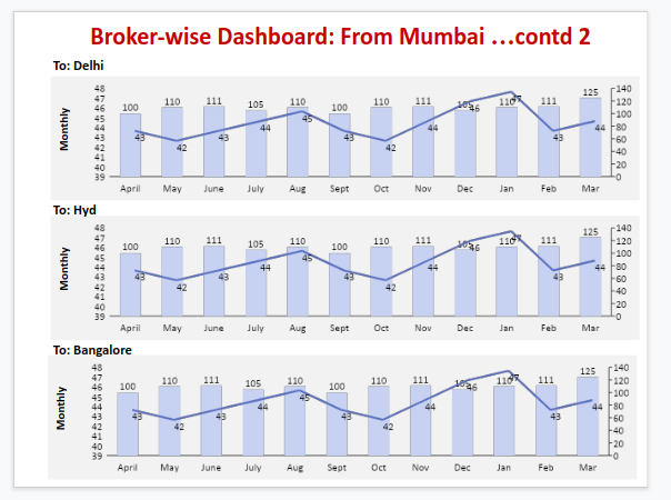 broker-wise-dashboard-1