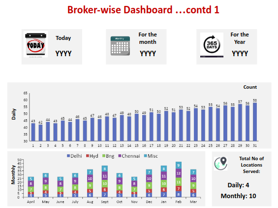 broker-wise-dashboard