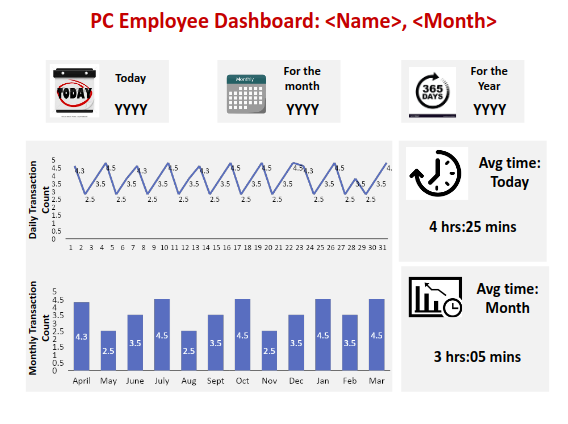 pc-employee-dashboard